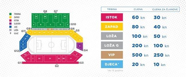 ulaznice_nkosijek_stadion_raspored_30102018_osijeknews