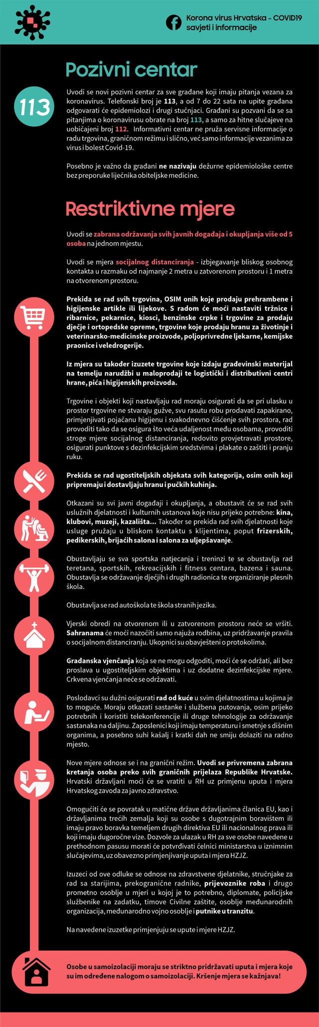 Restriktivne mjere Korona virus Hrvatska